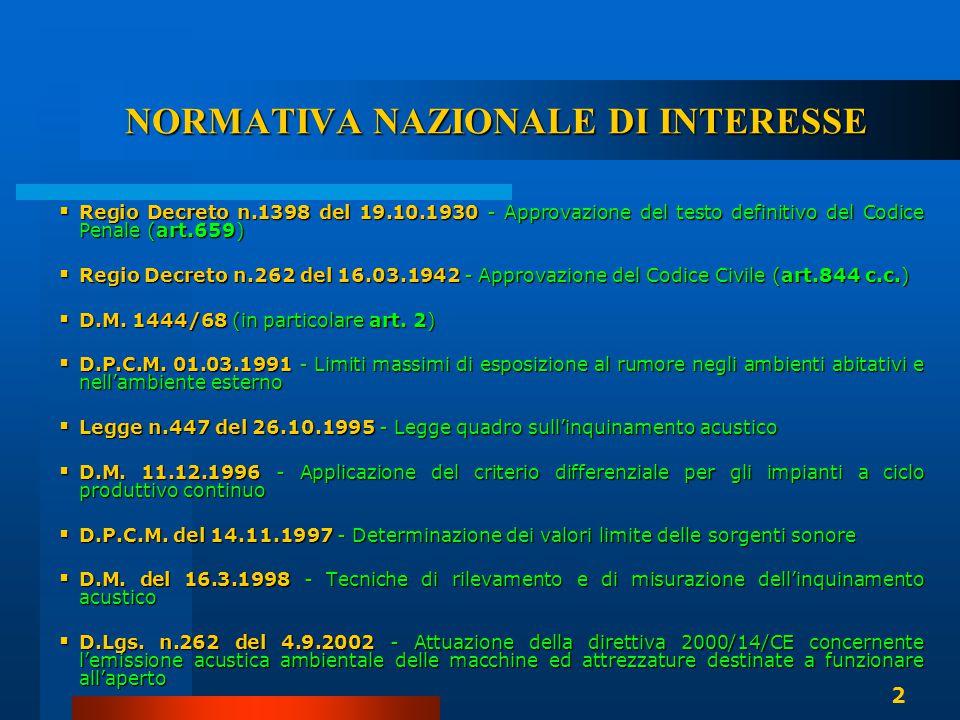 NORMATIVA NAZIONALE DI INTERESSE  Regio Decreto n.1398 del 19.10.1930 - Approvazione del testo definitivo del Codice Penale (art.659)  Regio Decreto