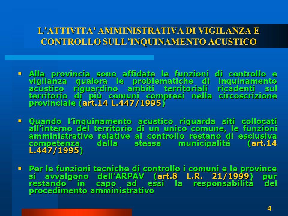 I LIMITI PROVVISORI DI ACCETTABILITA' DEL RUMORE Sono contenuti all'art.6 del d.p.c.m.