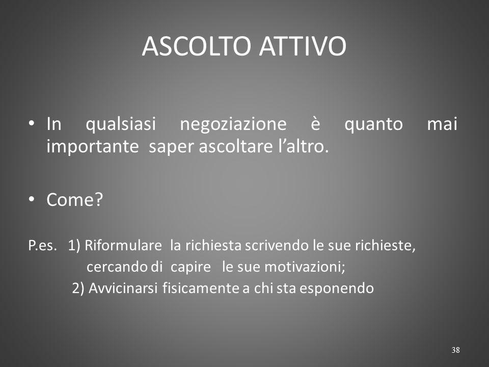 ASCOLTO ATTIVO 37