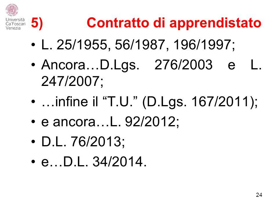 5) Contratto di apprendistato L.25/1955, 56/1987, 196/1997; Ancora…D.Lgs.