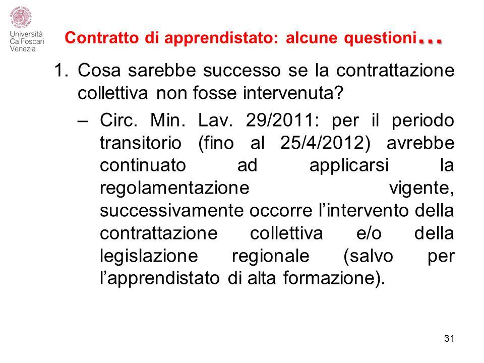 … Contratto di apprendistato: alcune questioni … 1.Cosa sarebbe successo se la contrattazione collettiva non fosse intervenuta.