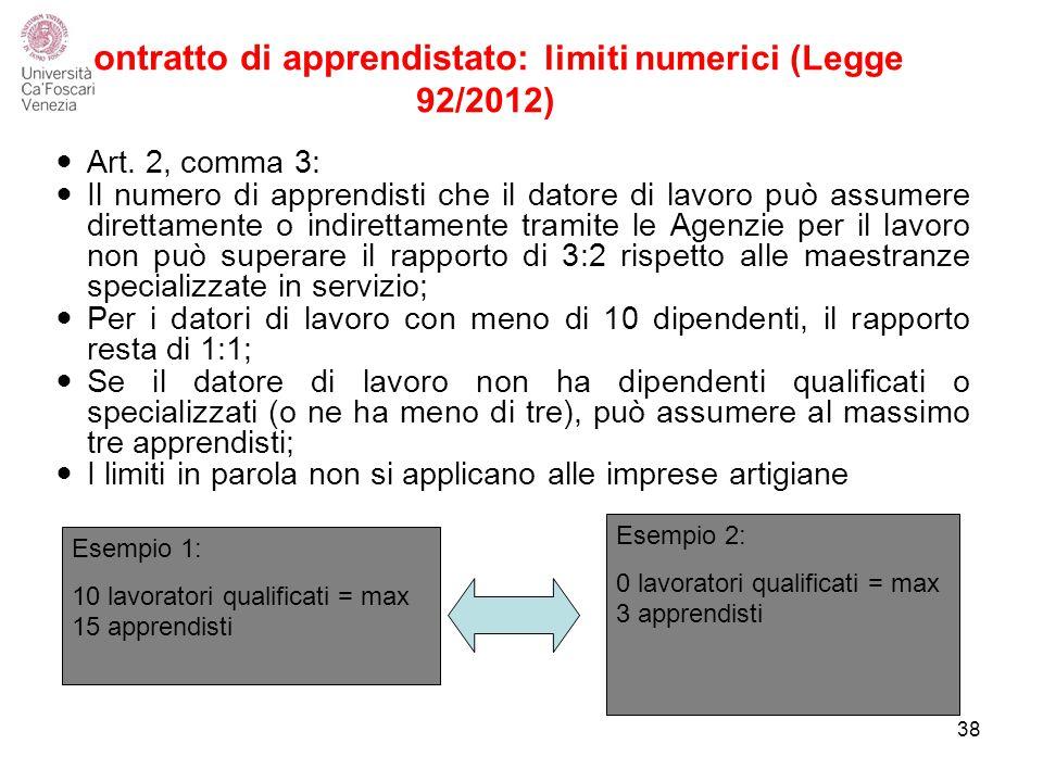 Contratto di apprendistato: limiti numerici (Legge 92/2012) Art.