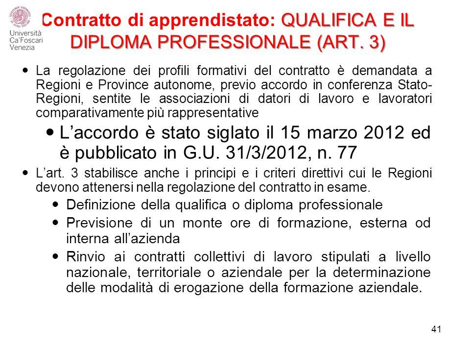 QUALIFICA E IL DIPLOMA PROFESSIONALE (ART.