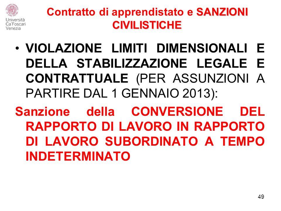 SANZIONI CIVILISTICHE Contratto di apprendistato e SANZIONI CIVILISTICHE VIOLAZIONE LIMITI DIMENSIONALI E DELLA STABILIZZAZIONE LEGALE E CONTRATTUALE (PER ASSUNZIONI A PARTIRE DAL 1 GENNAIO 2013):VIOLAZIONE LIMITI DIMENSIONALI E DELLA STABILIZZAZIONE LEGALE E CONTRATTUALE (PER ASSUNZIONI A PARTIRE DAL 1 GENNAIO 2013): Sanzione della CONVERSIONE DEL RAPPORTO DI LAVORO IN RAPPORTO DI LAVORO SUBORDINATO A TEMPO INDETERMINATO 49