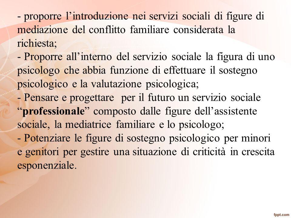 - proporre l'introduzione nei servizi sociali di figure di mediazione del conflitto familiare considerata la richiesta; - Proporre all'interno del ser