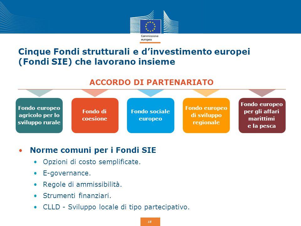 18 Cinque Fondi strutturali e d'investimento europei (Fondi SIE) che lavorano insieme Norme comuni per i Fondi SIE Opzioni di costo semplificate. E-go