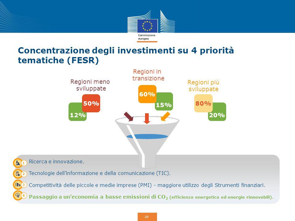 21 Riserva di efficacia ed efficienza 6% dei finanziamenti stanziati nel 2019 a favore di programmi e priorità che hanno completato l'85% delle tappe fondamentali previste.