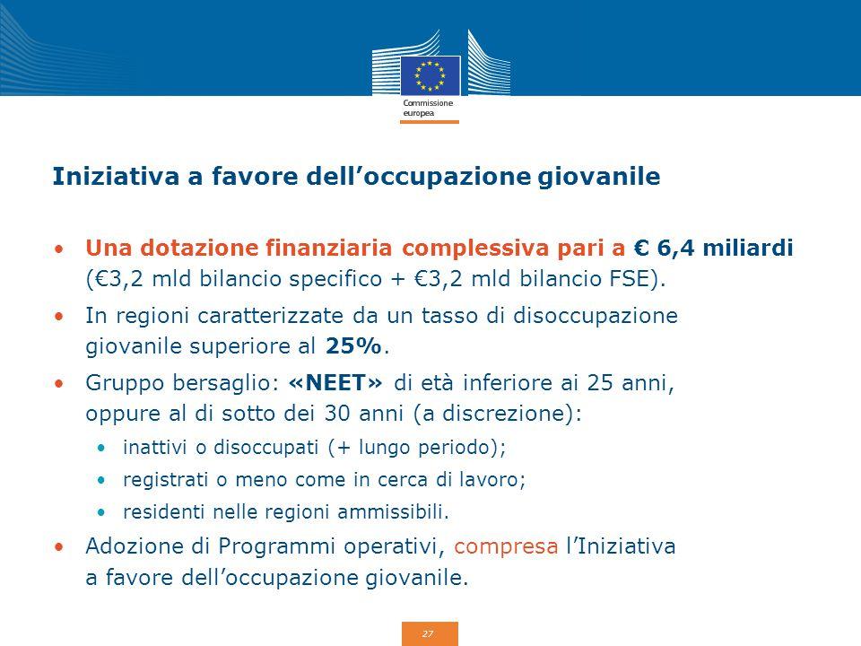 27 Iniziativa a favore dell'occupazione giovanile Una dotazione finanziaria complessiva pari a € 6,4 miliardi (€3,2 mld bilancio specifico + €3,2 mld