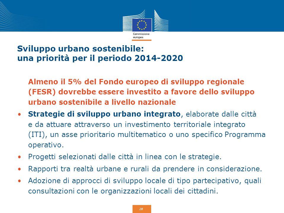 28 Sviluppo urbano sostenibile: una priorità per il periodo 2014-2020 Almeno il 5% del Fondo europeo di sviluppo regionale (FESR) dovrebbe essere inve