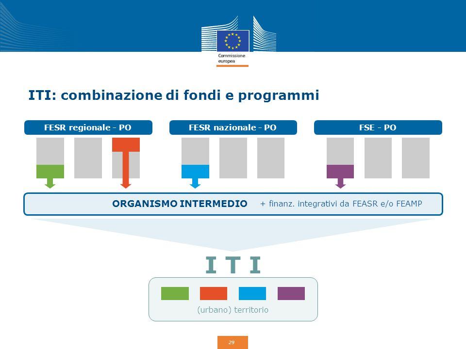 29 ITI: combinazione di fondi e programmi FESR regionale - POFESR nazionale - POFSE - PO ORGANISMO INTERMEDIO + finanz. integrativi da FEASR e/o FEAMP