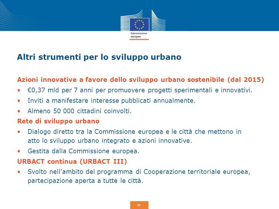 30 Altri strumenti per lo sviluppo urbano Azioni innovative a favore dello sviluppo urbano sostenibile (dal 2015) €0,37 mld per 7 anni per promuovere