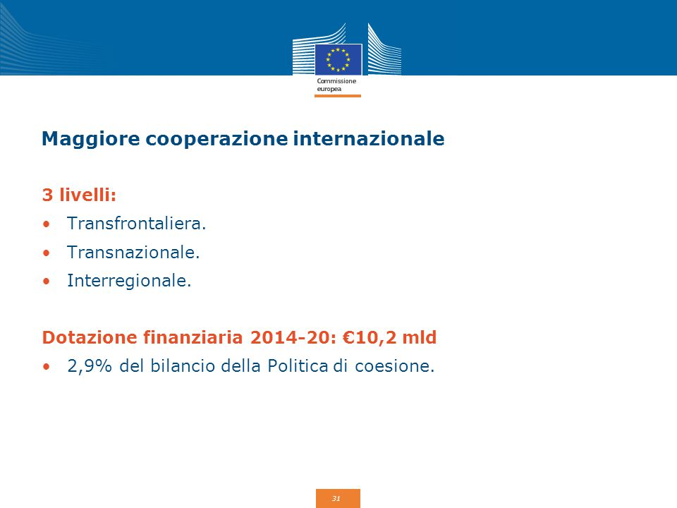 31 Maggiore cooperazione internazionale 3 livelli: Transfrontaliera. Transnazionale. Interregionale. Dotazione finanziaria 2014-20: €10,2 mld 2,9% del