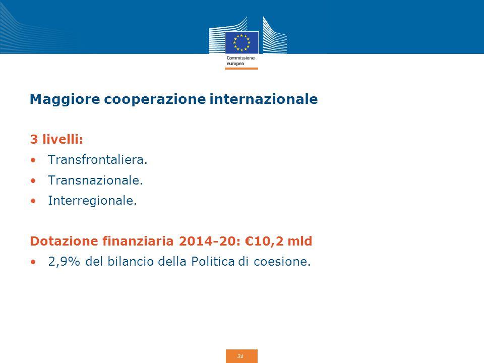 32 Cooperazione transnazionale