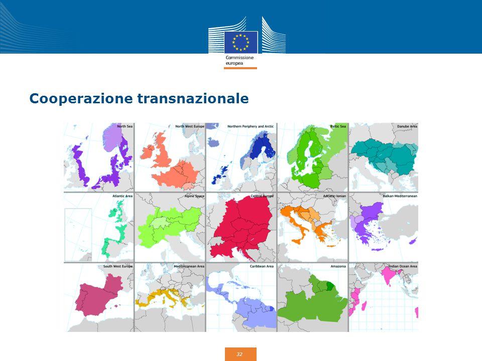 33 Cooperazione transfrontaliera