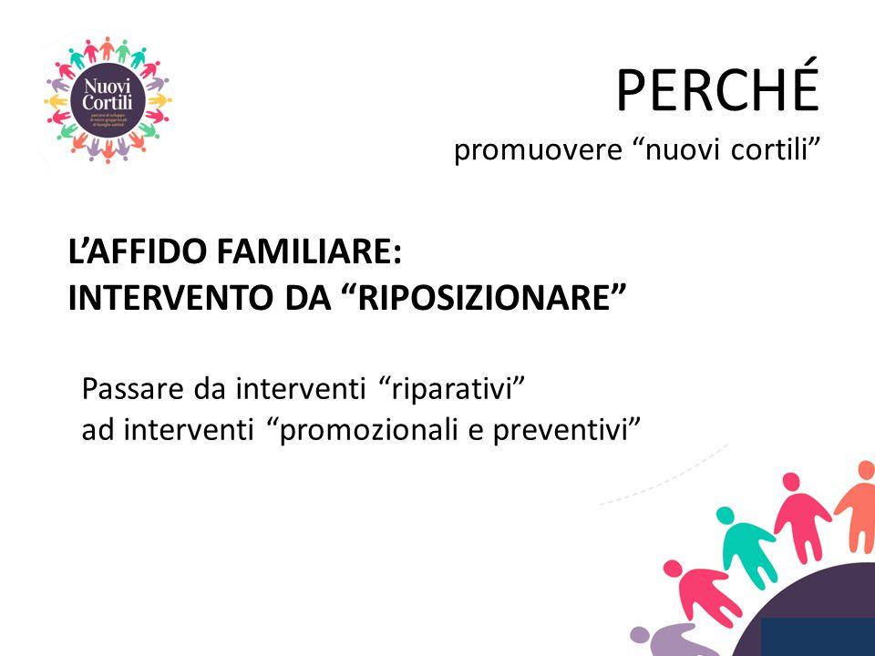L'AFFIDO FAMILIARE: INTERVENTO DA RIPOSIZIONARE Passare da interventi riparativi ad interventi promozionali e preventivi PERCHÉ promuovere nuovi cortili