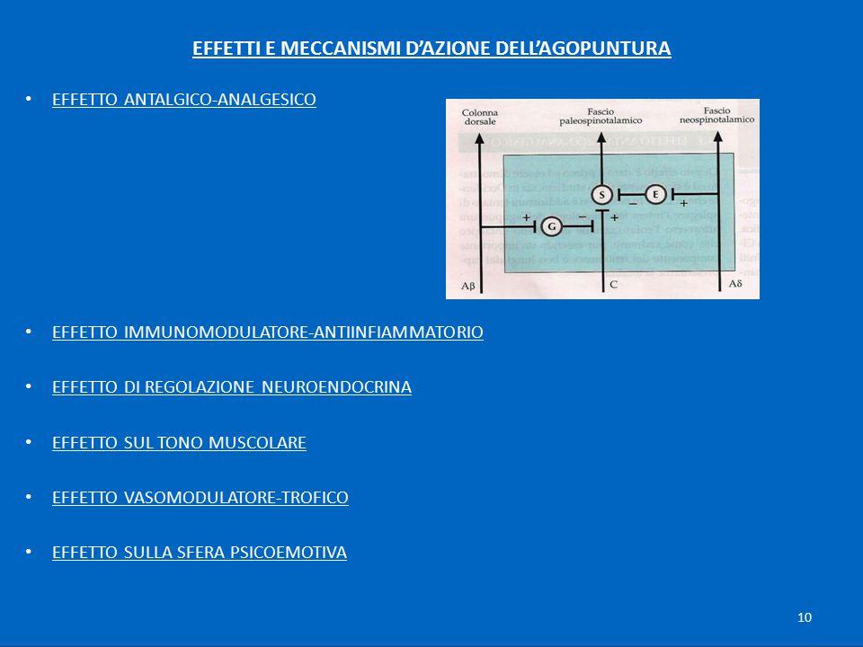 EFFETTI E MECCANISMI D'AZIONE DELL'AGOPUNTURA EFFETTO ANTALGICO-ANALGESICO EFFETTO IMMUNOMODULATORE-ANTIINFIAMMATORIO EFFETTO DI REGOLAZIONE NEUROENDO