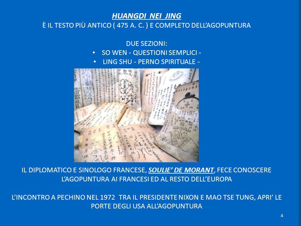 HUANGDI NEI JING È IL TESTO PIÙ ANTICO ( 475 A. C. ) E COMPLETO DELL'AGOPUNTURA DUE SEZIONI: SO WEN - QUESTIONI SEMPLICI - LING SHU - PERNO SPIRITUALE