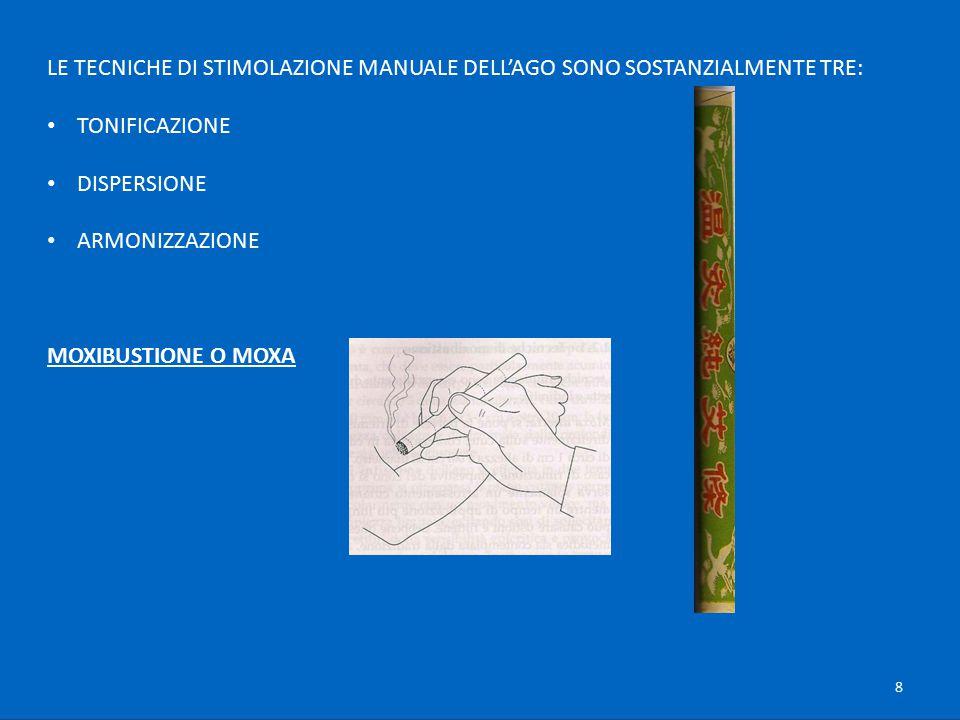 LE TECNICHE DI STIMOLAZIONE MANUALE DELL'AGO SONO SOSTANZIALMENTE TRE: TONIFICAZIONE DISPERSIONE ARMONIZZAZIONE MOXIBUSTIONE O MOXA 8