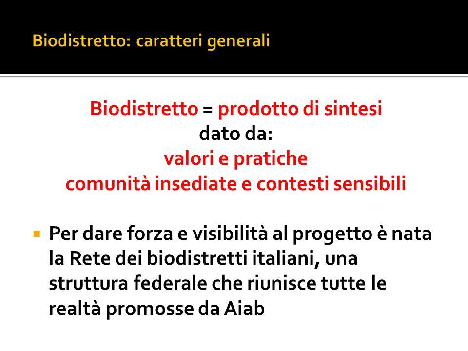 Biodistretto = prodotto di sintesi dato da: valori e pratiche comunità insediate e contesti sensibili  Per dare forza e visibilità al progetto è nata