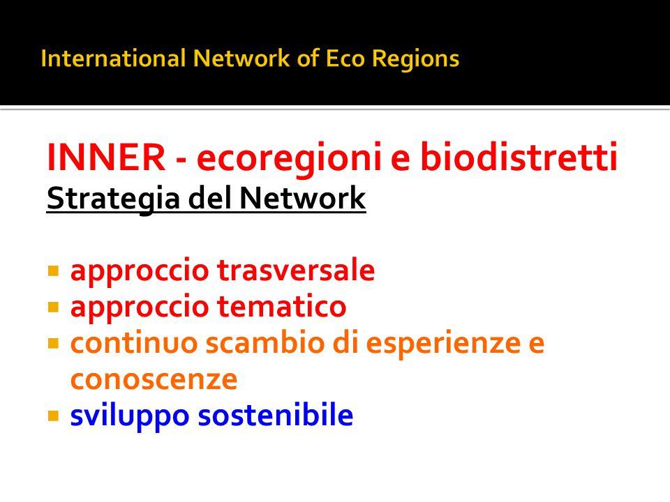 INNER - ecoregioni e biodistretti Strategia del Network  approccio trasversale  approccio tematico  continuo scambio di esperienze e conoscenze  s