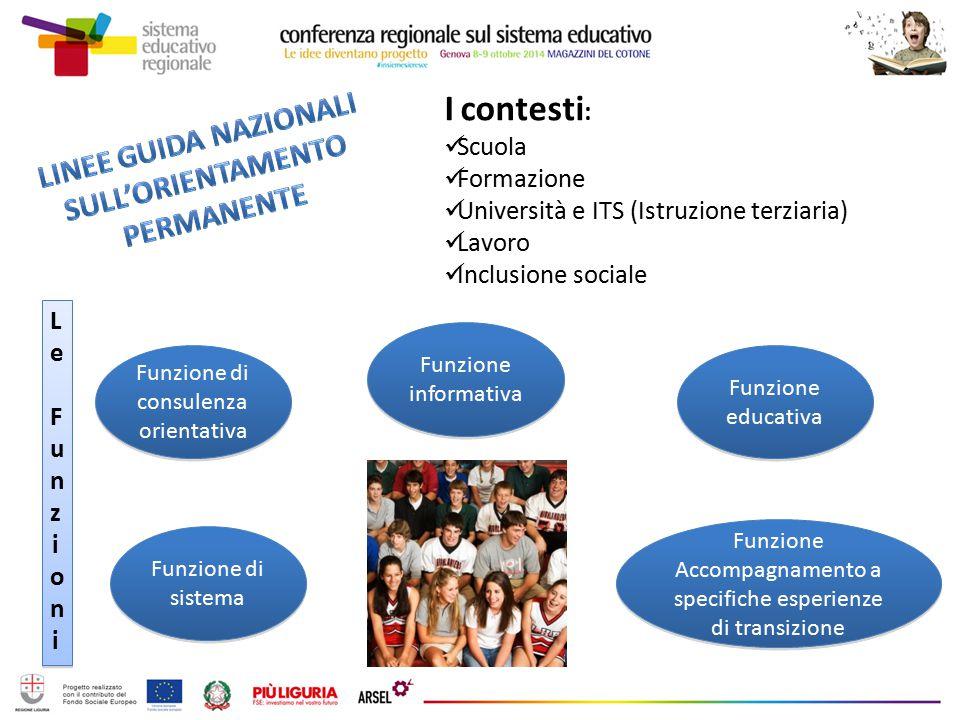 I contesti : Scuola Formazione Università e ITS (Istruzione terziaria) Lavoro Inclusione sociale Funzione educativa Funzione informativa Funzione di c