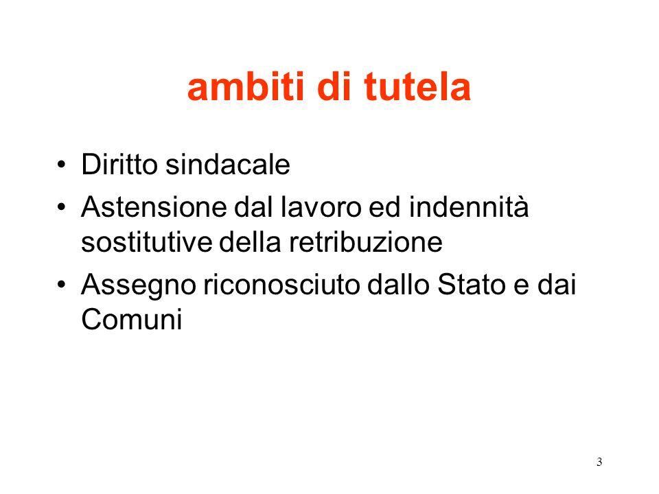 3 ambiti di tutela Diritto sindacale Astensione dal lavoro ed indennità sostitutive della retribuzione Assegno riconosciuto dallo Stato e dai Comuni
