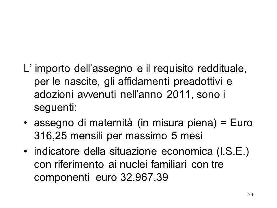 54 L' importo dell'assegno e il requisito reddituale, per le nascite, gli affidamenti preadottivi e adozioni avvenuti nell'anno 2011, sono i seguenti: assegno di maternità (in misura piena) = Euro 316,25 mensili per massimo 5 mesi indicatore della situazione economica (I.S.E.) con riferimento ai nuclei familiari con tre componenti euro 32.967,39