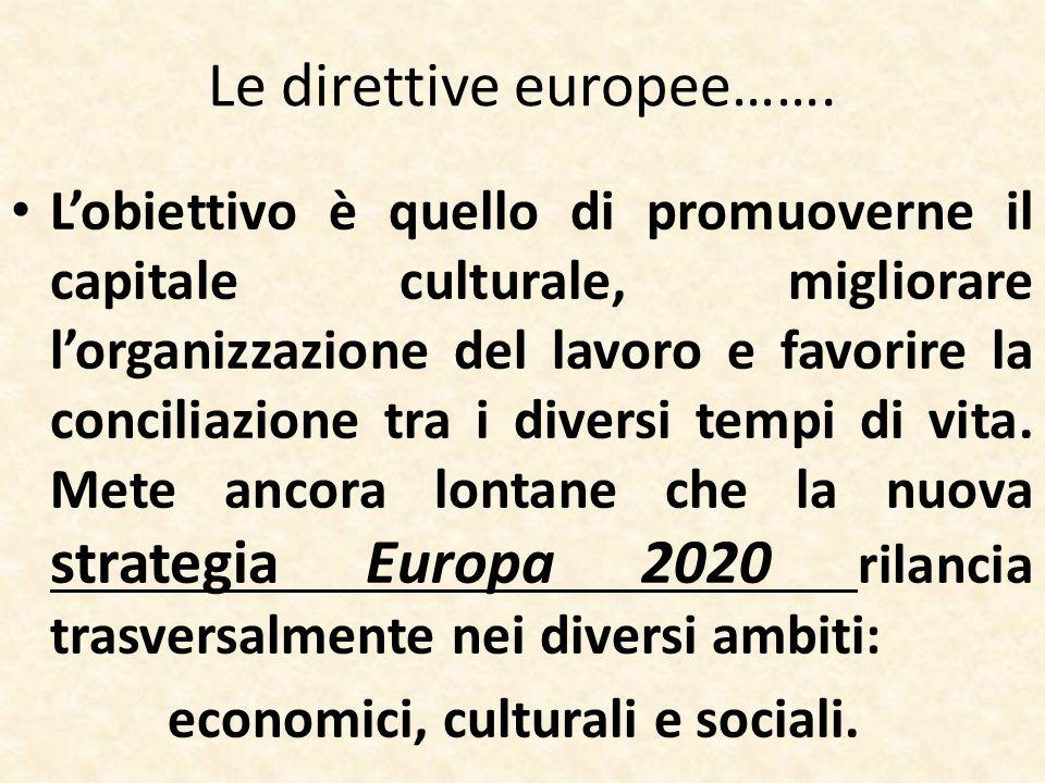 Le direttive europee…….