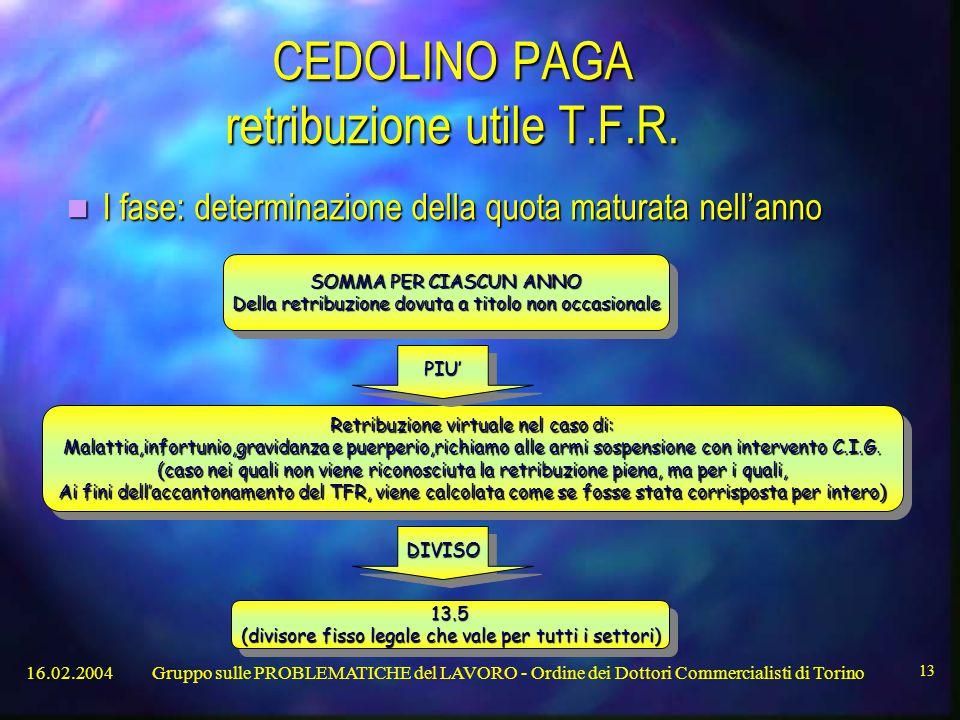 16.02.2004Gruppo sulle PROBLEMATICHE del LAVORO - Ordine dei Dottori Commercialisti di Torino 13 CEDOLINO PAGA retribuzione utile T.F.R.