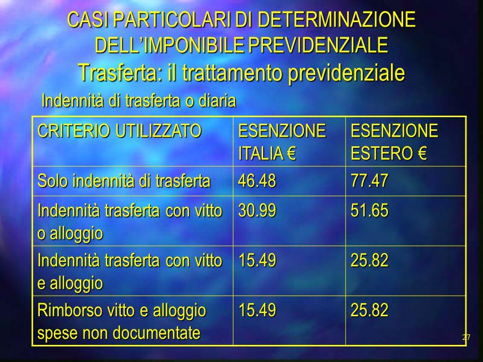 27 CASI PARTICOLARI DI DETERMINAZIONE DELL'IMPONIBILE PREVIDENZIALE Trasferta: il trattamento previdenziale Indennità di trasferta o diaria CRITERIO UTILIZZATO ESENZIONE ITALIA € ESENZIONE ESTERO € Solo indennità di trasferta 46.4877.47 Indennità trasferta con vitto o alloggio 30.9951.65 Indennità trasferta con vitto e alloggio 15.4925.82 Rimborso vitto e alloggio spese non documentate 15.4925.82
