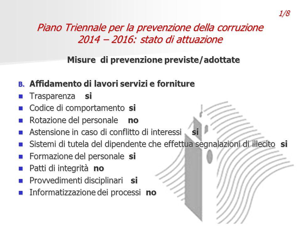 Piano Triennale per la prevenzione della corruzione 2014 – 2016: stato di attuazione Misure di prevenzione previste/adottate B.