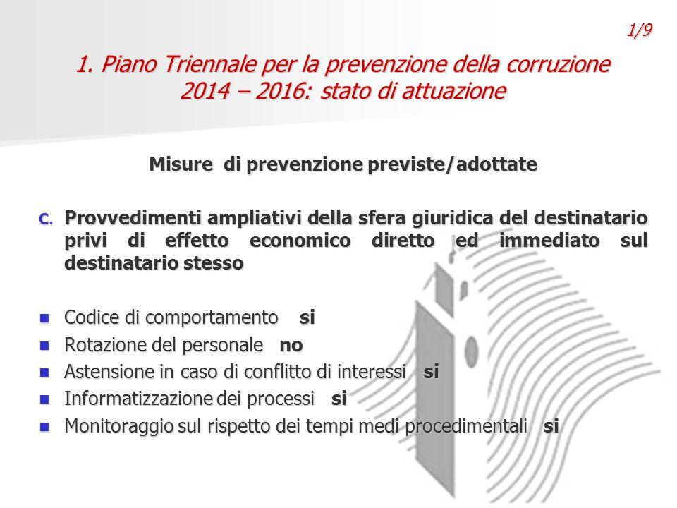 1. Piano Triennale per la prevenzione della corruzione 2014 – 2016: stato di attuazione Misure di prevenzione previste/adottate C. Provvedimenti ampli