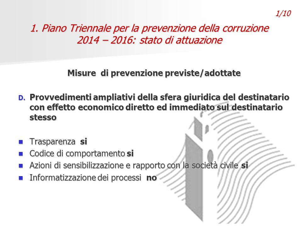 1. Piano Triennale per la prevenzione della corruzione 2014 – 2016: stato di attuazione Misure di prevenzione previste/adottate D. Provvedimenti ampli