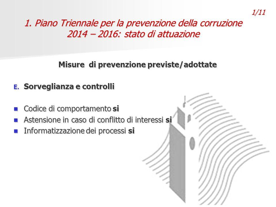 1. Piano Triennale per la prevenzione della corruzione 2014 – 2016: stato di attuazione Misure di prevenzione previste/adottate E. Sorveglianza e cont