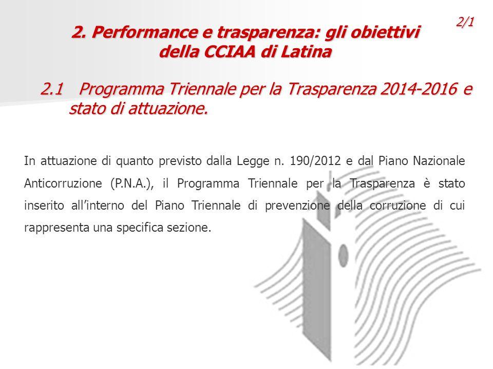2. Performance e trasparenza: gli obiettivi della CCIAA di Latina In attuazione di quanto previsto dalla Legge n. 190/2012 e dal Piano Nazionale Antic