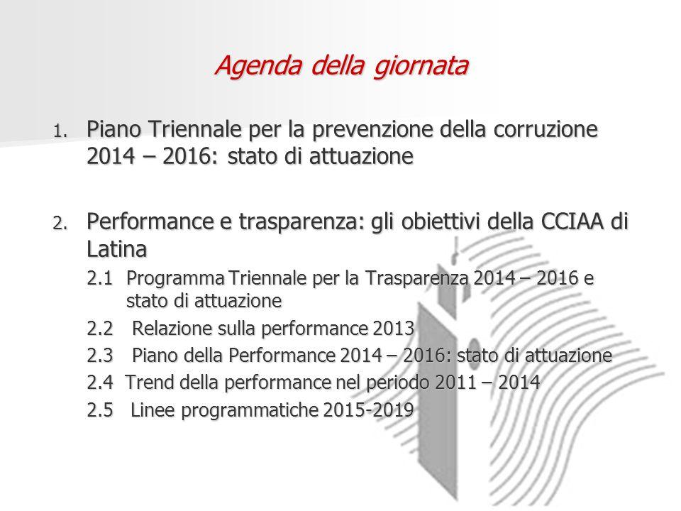 Trend delle Performance periodo 2011 – 2013 Complessivamente, nel periodo 2011 – 2013 la performance registrata annualmente è stata sempre al di sopra dell'85%.