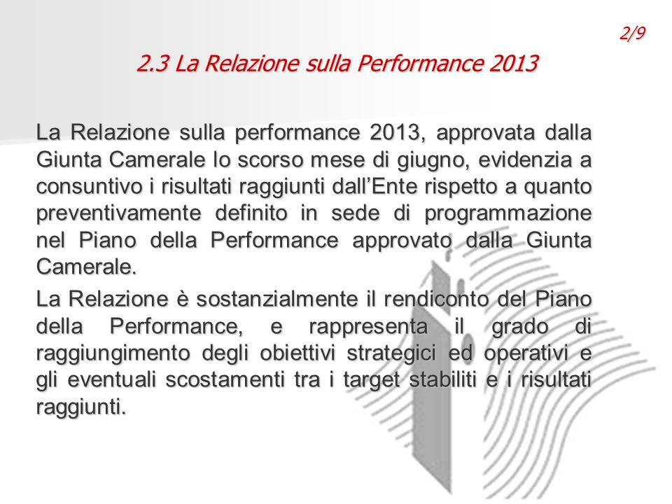2.3 La Relazione sulla Performance 2013 La Relazione sulla performance 2013, approvata dalla Giunta Camerale lo scorso mese di giugno, evidenzia a consuntivo i risultati raggiunti dall'Ente rispetto a quanto preventivamente definito in sede di programmazione nel Piano della Performance approvato dalla Giunta Camerale.