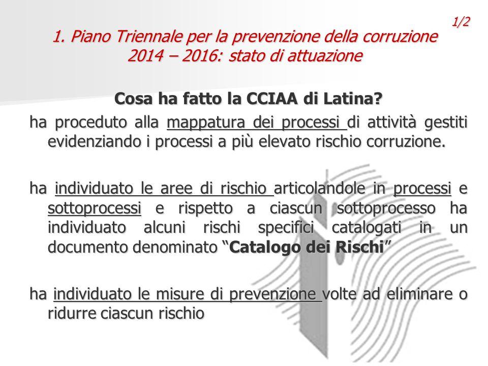 1. Piano Triennale per la prevenzione della corruzione 2014 – 2016: stato di attuazione Cosa ha fatto la CCIAA di Latina? ha proceduto alla mappatura