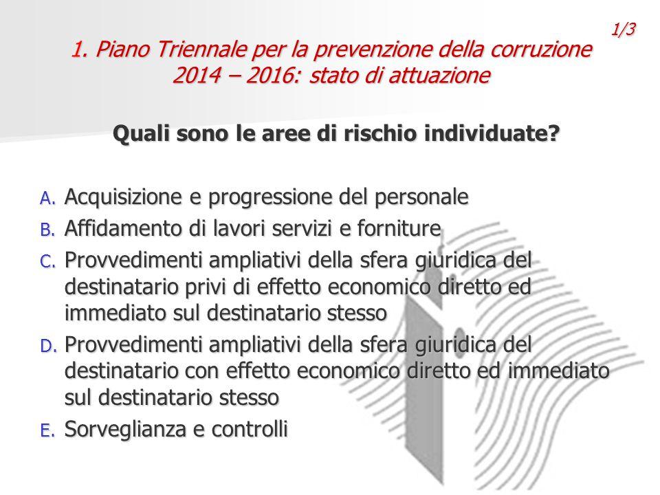 1. Piano Triennale per la prevenzione della corruzione 2014 – 2016: stato di attuazione Quali sono le aree di rischio individuate? A. Acquisizione e p
