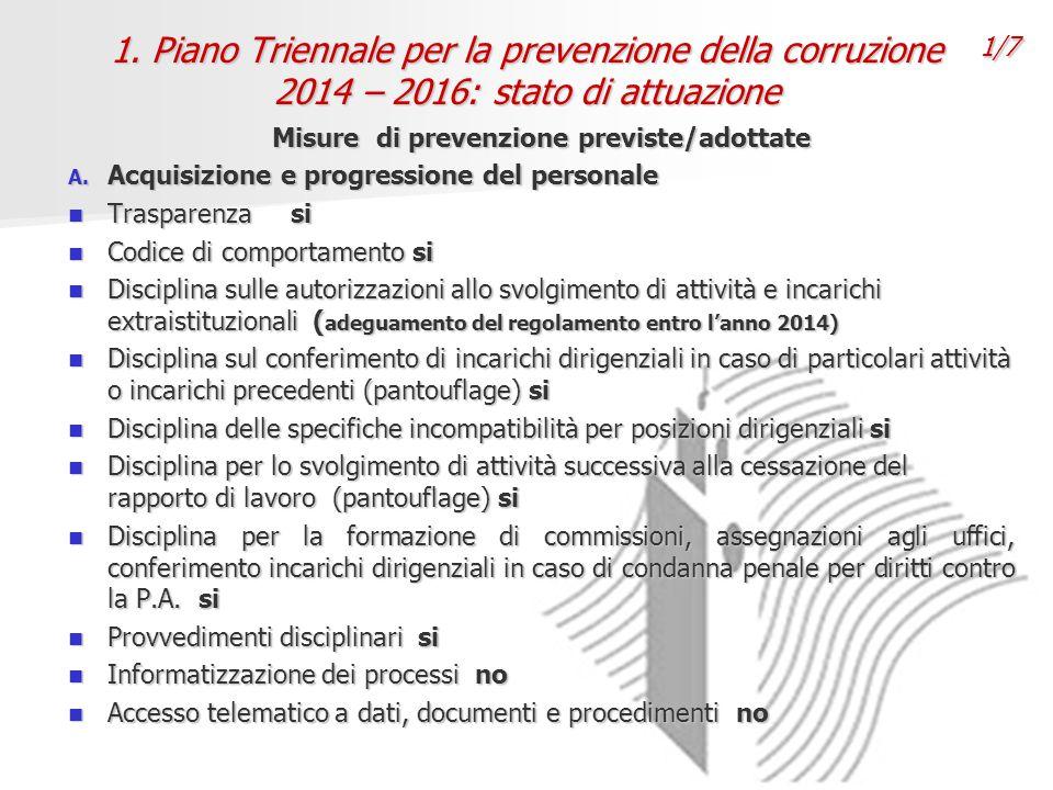 1. Piano Triennale per la prevenzione della corruzione 2014 – 2016: stato di attuazione Misure di prevenzione previste/adottate A. Acquisizione e prog