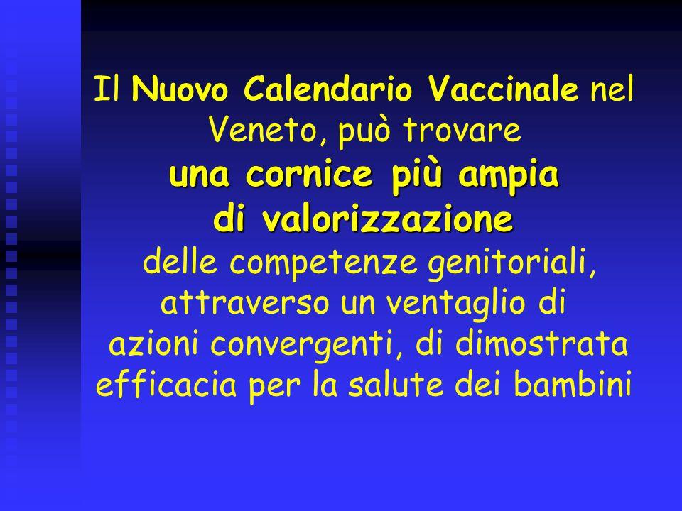 una cornice più ampia di valorizzazione Il Nuovo Calendario Vaccinale nel Veneto, può trovare una cornice più ampia di valorizzazione delle competenze genitoriali, attraverso un ventaglio di azioni convergenti, di dimostrata efficacia per la salute dei bambini