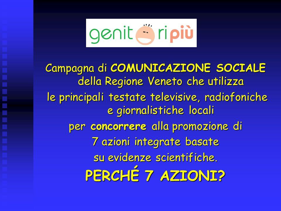 Campagna di COMUNICAZIONE SOCIALE della Regione Veneto che utilizza le principali testate televisive, radiofoniche e giornalistiche locali le principali testate televisive, radiofoniche e giornalistiche locali per concorrere alla promozione di 7 azioni integrate basate su evidenze scientifiche.
