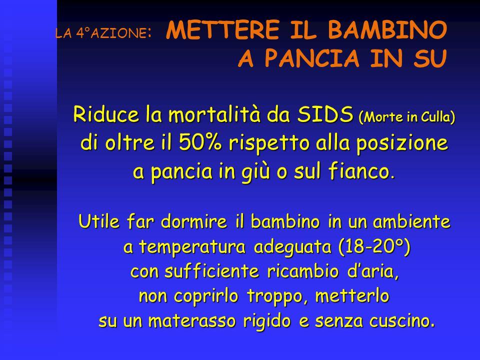 LA 4°AZIONE : METTERE IL BAMBINO A PANCIA IN SU Riduce la mortalità da SIDS (Morte in Culla) di oltre il 50% rispetto alla posizione a pancia in giù o sul fianco.