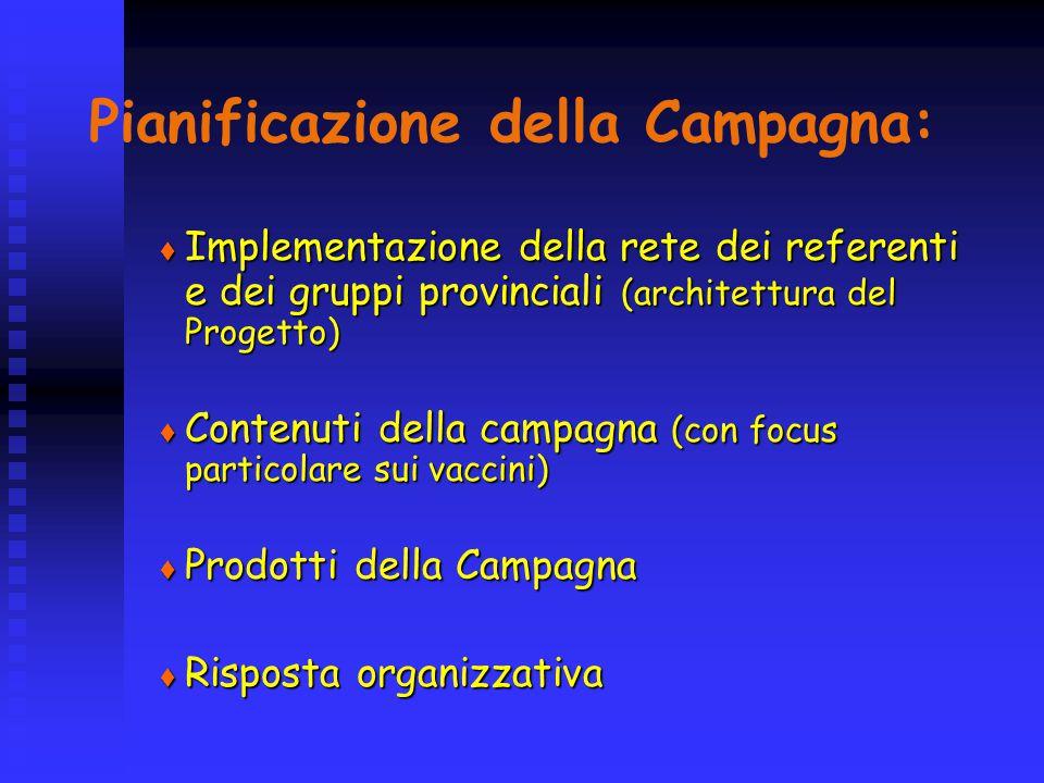 Pianificazione della Campagna:  Implementazione della rete dei referenti e dei gruppi provinciali (architettura del Progetto)  Contenuti della campagna (con focus particolare sui vaccini)  Prodotti della Campagna  Risposta organizzativa