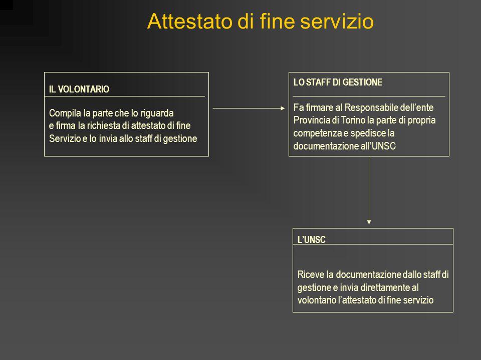Attestato di fine servizio LO STAFF DI GESTIONE Fa firmare al Responsabile dell'ente Provincia di Torino la parte di propria competenza e spedisce la