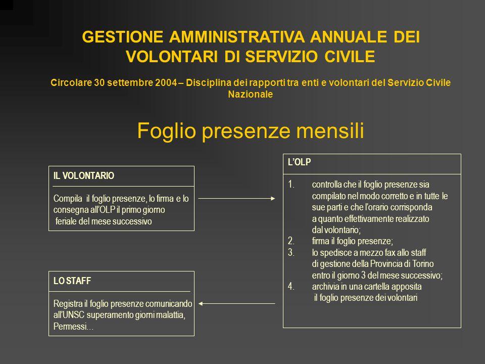 Foglio presenze mensili IL VOLONTARIO Compila il foglio presenze, lo firma e lo consegna all'OLP il primo giorno feriale del mese successivo L'OLP 1.c
