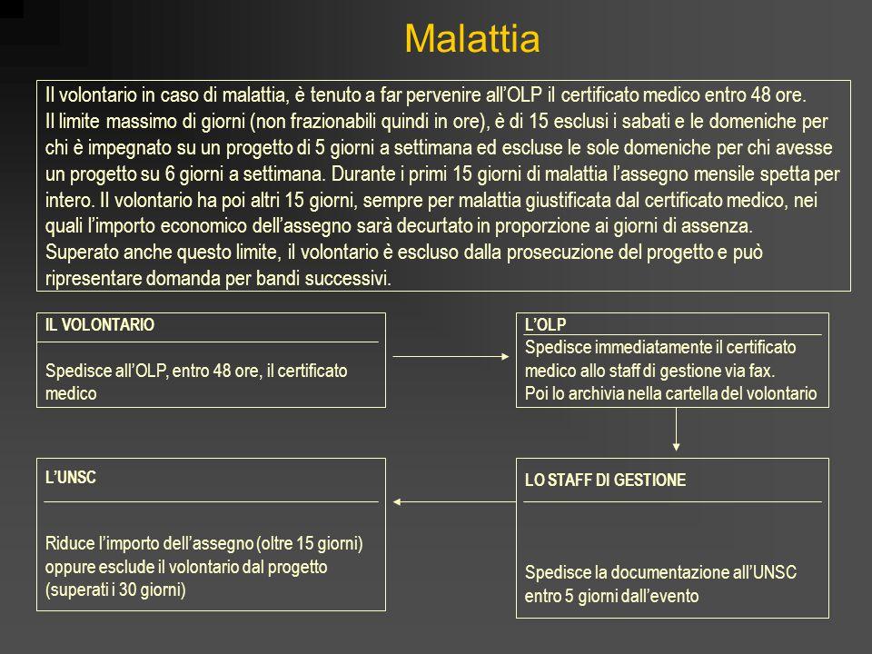 Malattia IL VOLONTARIO Spedisce all'OLP, entro 48 ore, il certificato medico Il volontario in caso di malattia, è tenuto a far pervenire all'OLP il ce