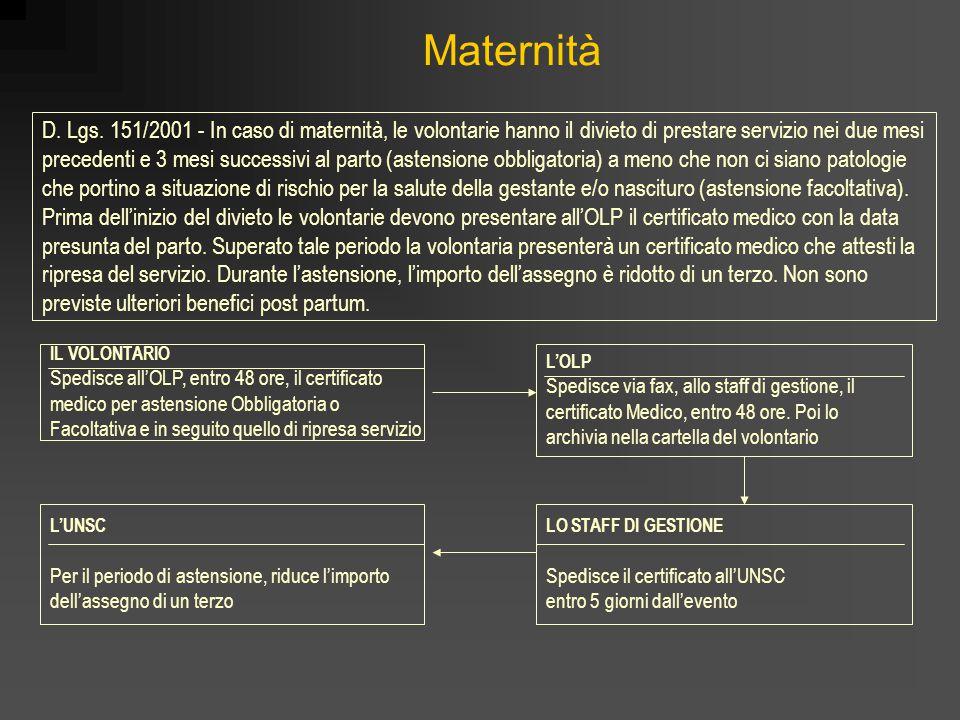 Maternità IL VOLONTARIO Spedisce all'OLP, entro 48 ore, il certificato medico per astensione Obbligatoria o Facoltativa e in seguito quello di ripresa