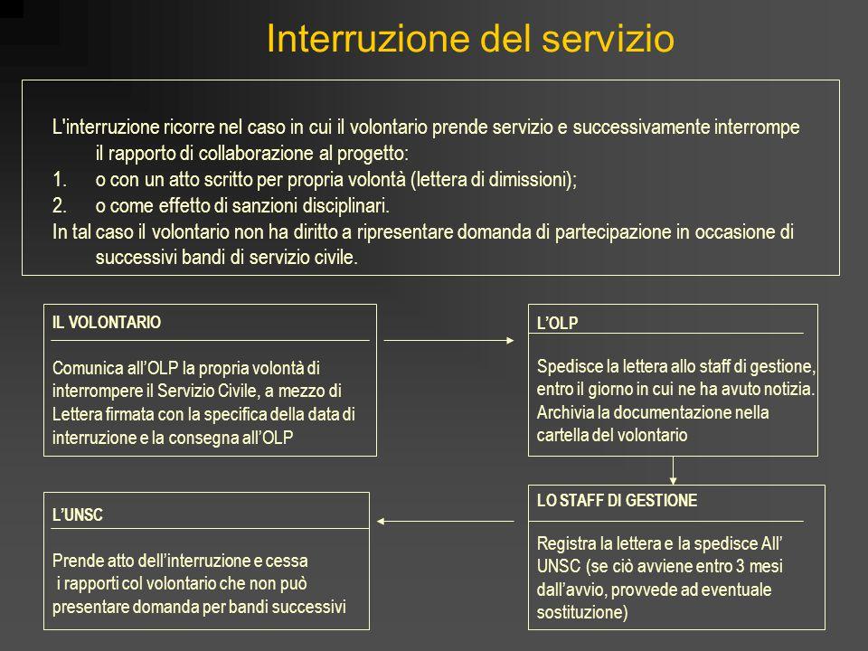 Interruzione del servizio L'UNSC Prende atto dell'interruzione e cessa i rapporti col volontario che non può presentare domanda per bandi successivi L