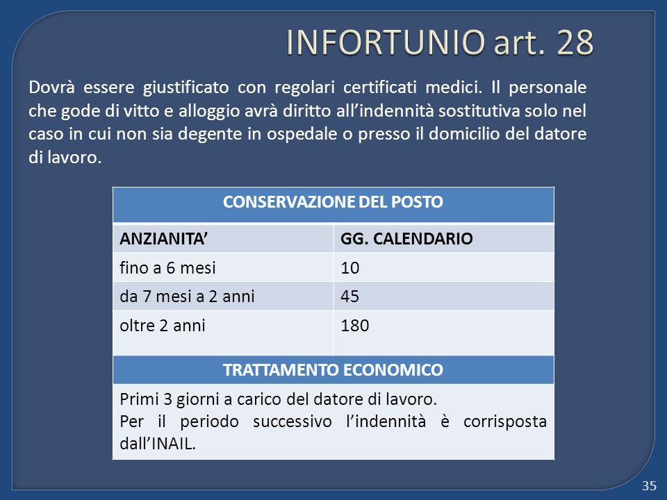 INFORTUNIO art. 28 Dovrà essere giustificato con regolari certificati medici. Il personale che gode di vitto e alloggio avrà diritto all'indennità sos